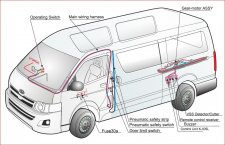 Access Vehicles Australia specialise in Handicap Vans, Disability Buses, Wheelchair Access Vehicle Conversions | AUTOMATIC SLIDING SIDE DOOR INSTALLATIONS - ../../dc/prodimages/Automatic_Sliding_Door_Toyota_Hiace_Commuter_-_SLWB_2_1.jpg