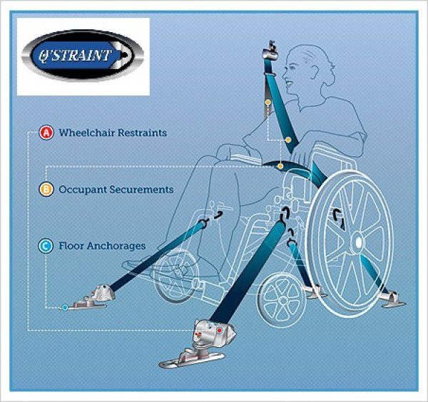 Wheelchair Accessible Vehicle Conversion Products | Q'STRAINT WHEELCHAIR & OCCUPANT RESTRAINT SYSTEM
